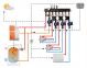 Твердопаливний котел HKS LAZAR SmartFire 81kW 5