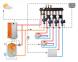 Твердотопливный котел HKS LAZAR SmartFire 15kW/400L 7
