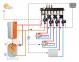 Твердопаливний котел HKS LAZAR SmartFire 11kW/130L 8